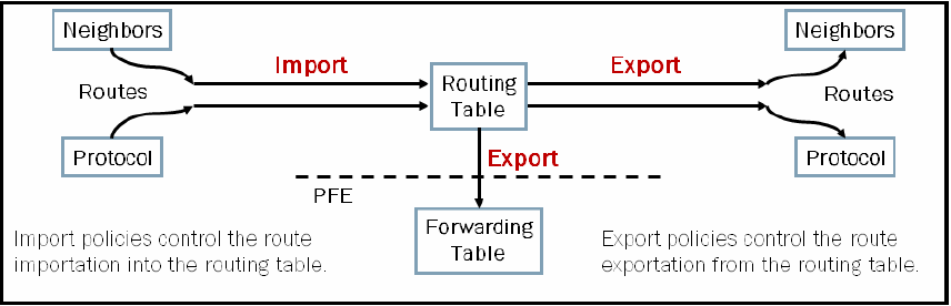 export policy My issue again is that how do i export the group policy settings or all the information in this html format into an excel spreadsheet i do understand that by using windows powershell, i can get all the group policy settings into a very nice html format.